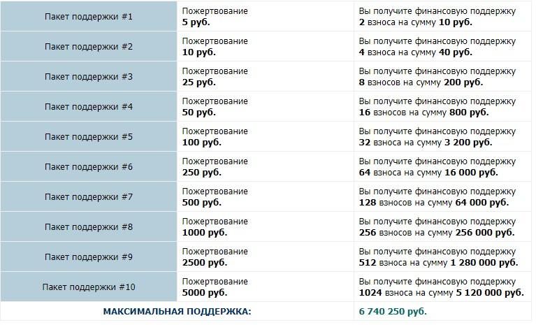 http://forumupload.ru/uploads/0000/0a/6c/2481/25173.jpg