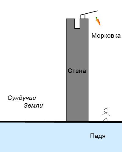 http://forumupload.ru/uploads/0001/52/10/2/493460.png