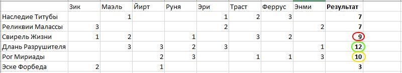 http://forumupload.ru/uploads/0001/52/10/2622/202617.png