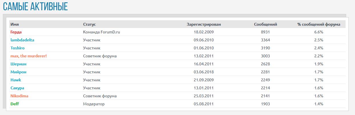 http://forumupload.ru/uploads/0007/e3/f7/2/602736.png