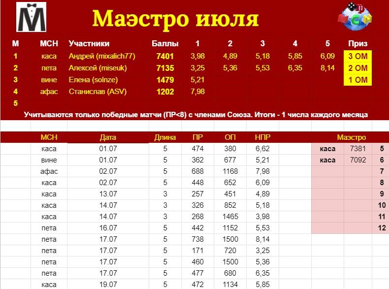 http://forumupload.ru/uploads/0011/85/db/2/221814.jpg