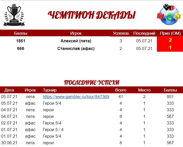 http://forumupload.ru/uploads/0011/85/db/2/319320.jpg