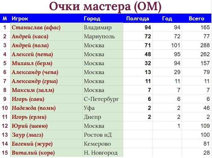 http://forumupload.ru/uploads/0011/85/db/2/459029.jpg