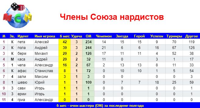 http://forumupload.ru/uploads/0011/85/db/2/526875.png