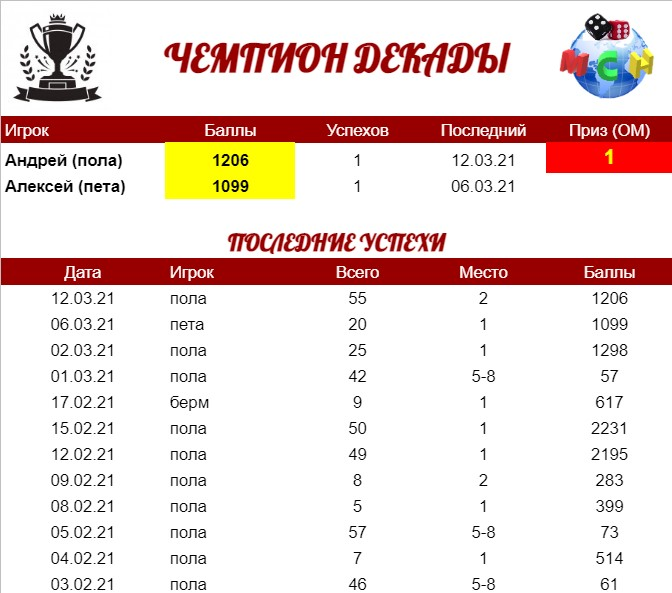 http://forumupload.ru/uploads/0011/85/db/2/535239.jpg