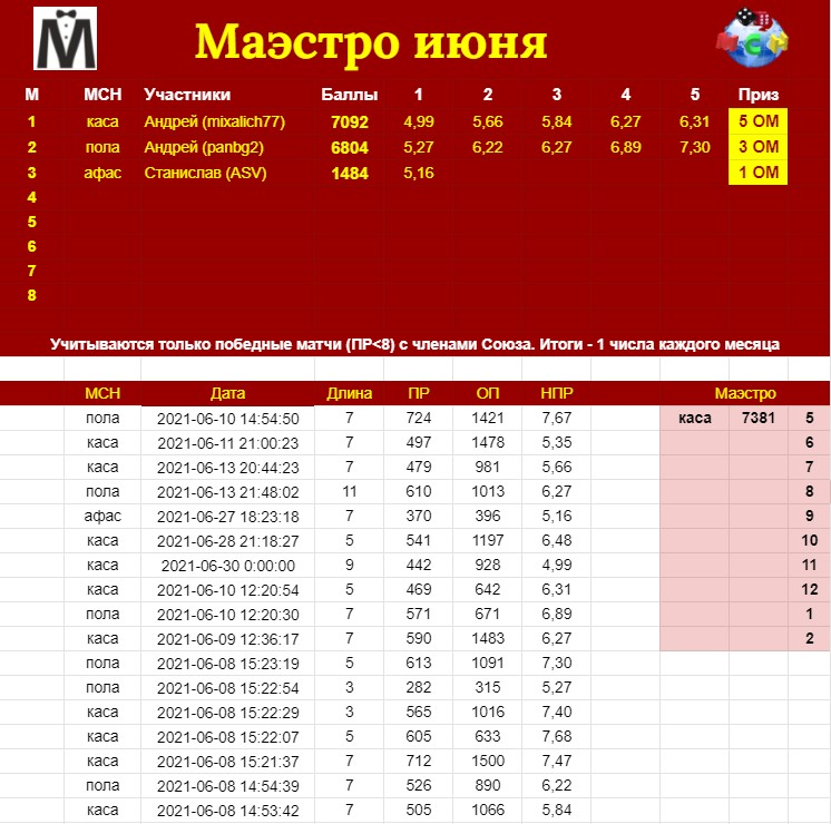 http://forumupload.ru/uploads/0011/85/db/2/553157.jpg
