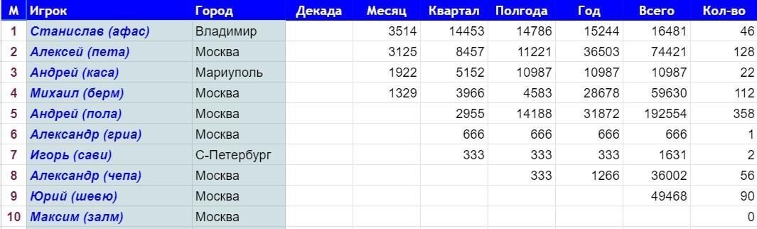 http://forumupload.ru/uploads/0011/85/db/2/563354.jpg