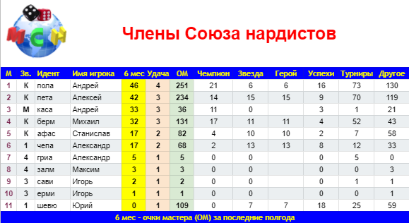 http://forumupload.ru/uploads/0011/85/db/2/658825.png