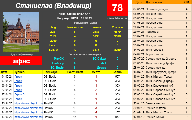 http://forumupload.ru/uploads/0011/85/db/2/755638.png