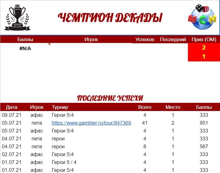 http://forumupload.ru/uploads/0011/85/db/2/807854.jpg