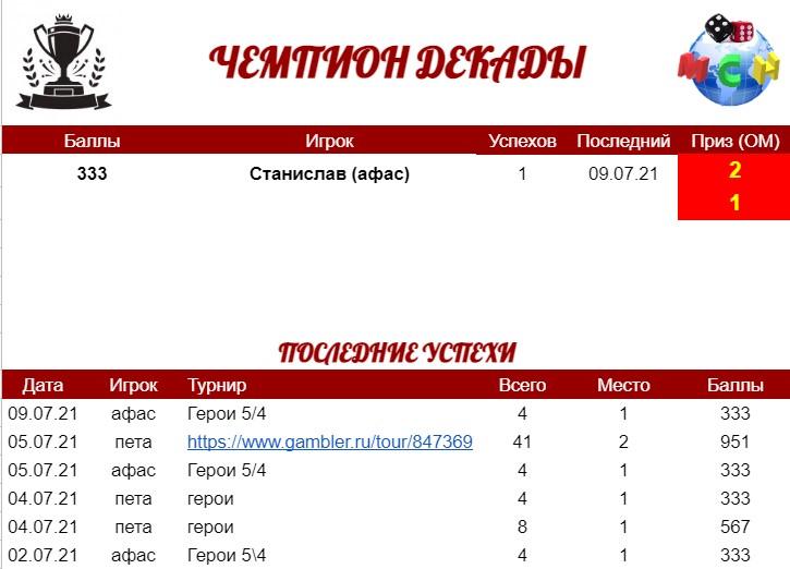 http://forumupload.ru/uploads/0011/85/db/2/93063.jpg
