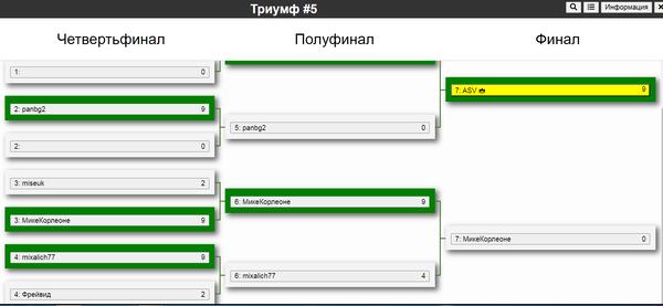 http://forumupload.ru/uploads/0011/85/db/73/t852776.png