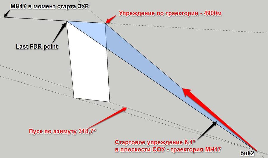 http://forumupload.ru/uploads/0014/75/e6/2/277861.jpg