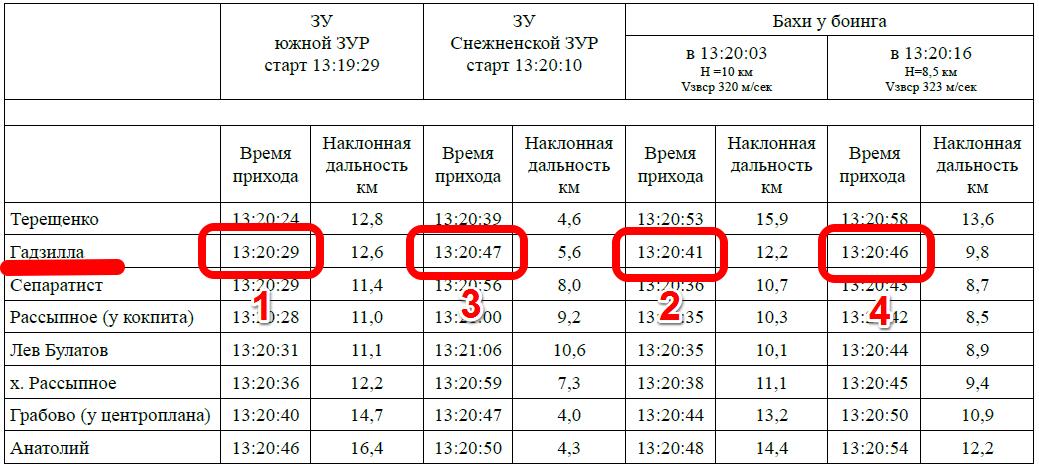 http://forumupload.ru/uploads/0014/75/e6/2/504999.png