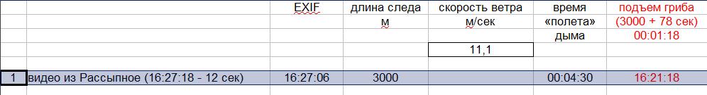 http://forumupload.ru/uploads/0014/75/e6/2/59206.png