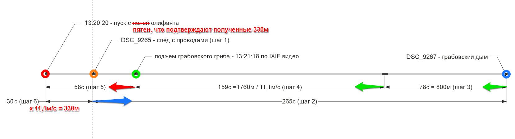 http://forumupload.ru/uploads/0014/75/e6/2/82836.png