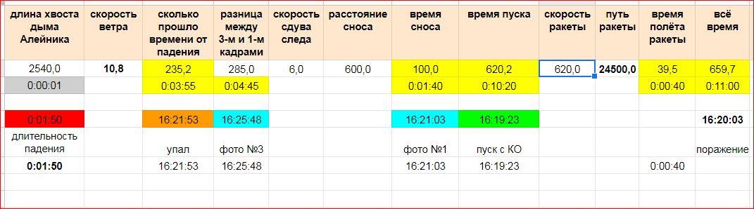 http://forumupload.ru/uploads/0016/23/c6/2/188005.jpg