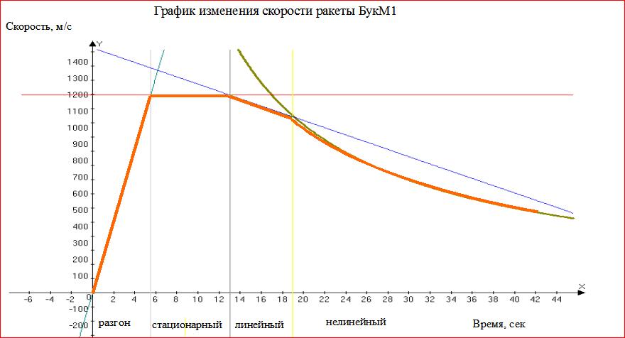 http://forumupload.ru/uploads/0016/23/c6/2/242255.png