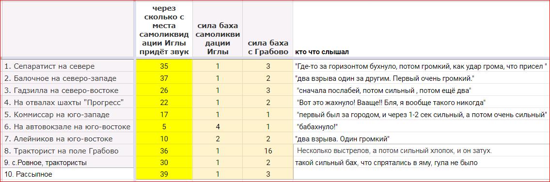 http://forumupload.ru/uploads/0016/23/c6/2/504960.png
