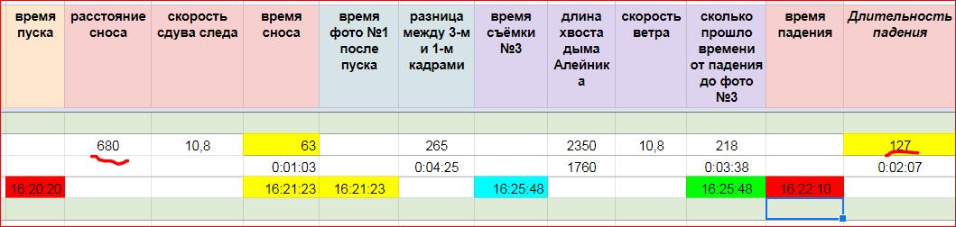 http://forumupload.ru/uploads/0016/23/c6/2/516627.png