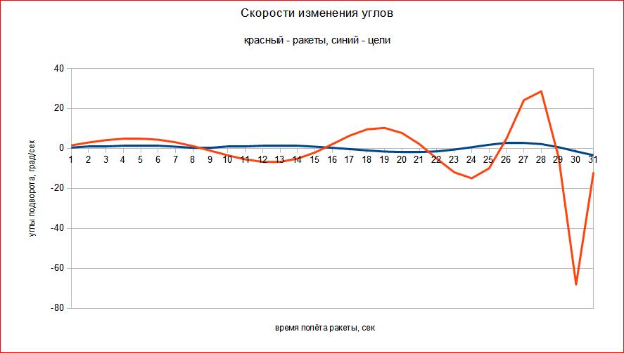 http://forumupload.ru/uploads/0016/23/c6/2/864135.png