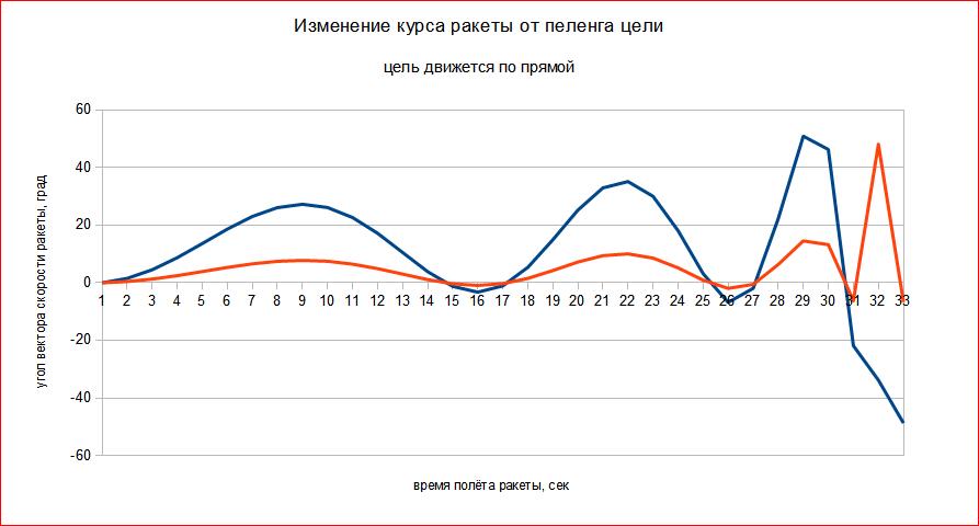 http://forumupload.ru/uploads/0016/23/c6/2/881755.png