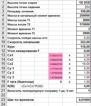 http://forumupload.ru/uploads/0016/23/c6/51/563216.png