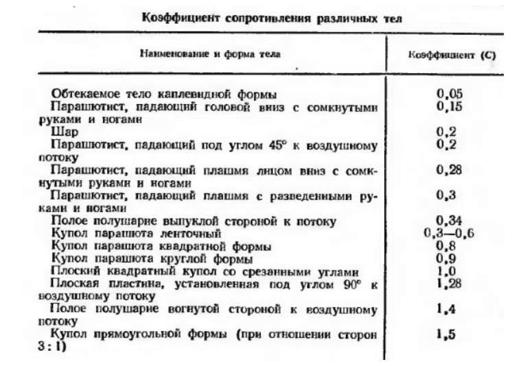 http://forumupload.ru/uploads/0016/23/c6/51/772150.png