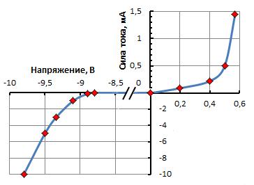 http://forumupload.ru/uploads/0016/23/c6/51/885859.png