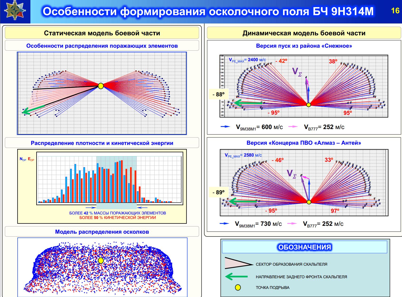 http://forumupload.ru/uploads/0016/23/c6/9/413270.png