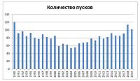http://forumupload.ru/uploads/0019/c5/0a/13/55537.png