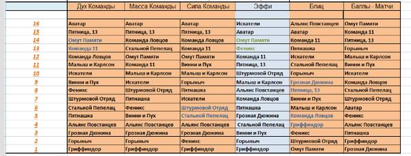 http://forumupload.ru/uploads/001a/39/7c/2/t83012.png