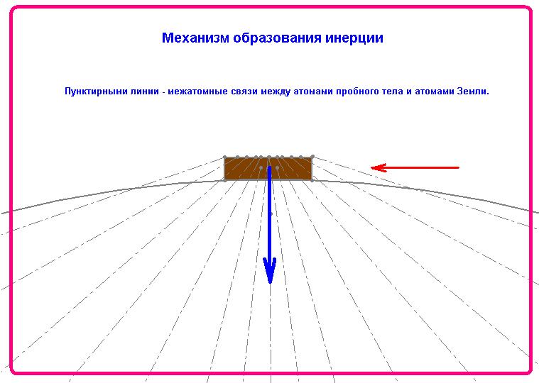http://forumupload.ru/uploads/001a/f9/68/2/626459.png