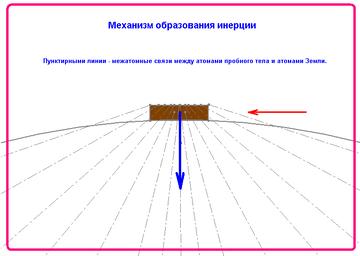 http://forumupload.ru/uploads/001a/f9/68/2/t942314.png