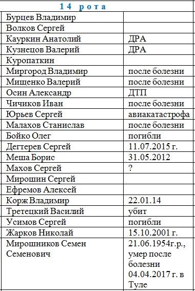 http://forumupload.ru/uploads/0000/d0/8c/2482/617624.jpg