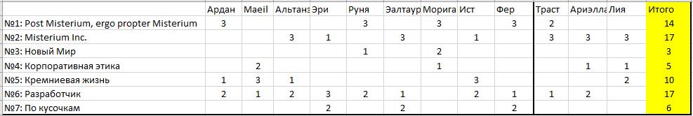 https://forumupload.ru/uploads/0001/52/10/2622/206336.png