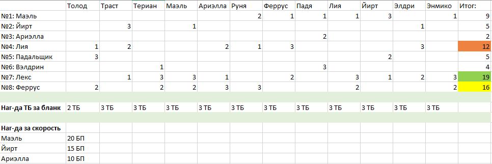 http://forumupload.ru/uploads/0001/52/10/2622/258183.png