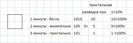 http://forumupload.ru/uploads/0001/52/10/522/56868.png
