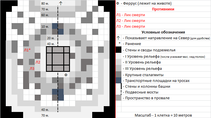 http://forumupload.ru/uploads/0001/52/10/522/750268.png