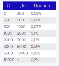 https://forumupload.ru/uploads/0001/f6/ba/4496/t829059.png
