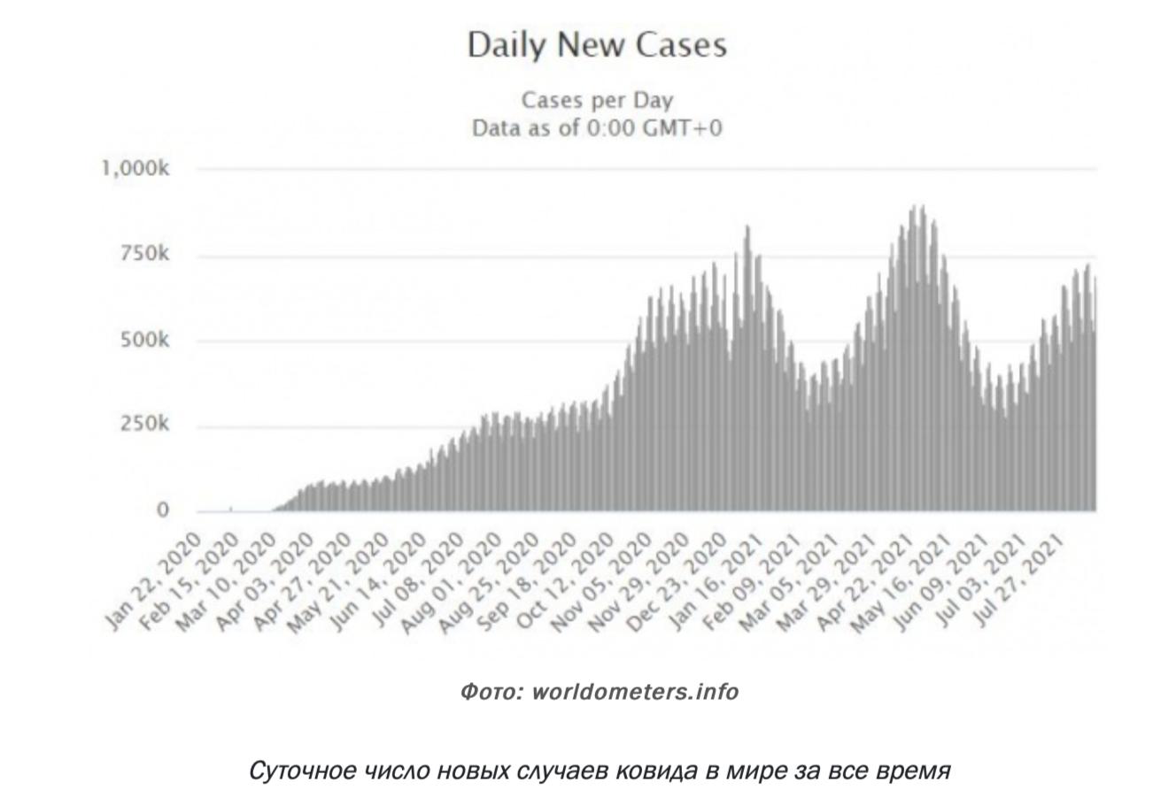 COVID-19. Кто и зачем устроил пандемию короновируса?