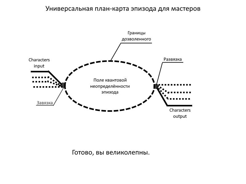 http://forumupload.ru/uploads/0006/f5/43/2834/258936.png
