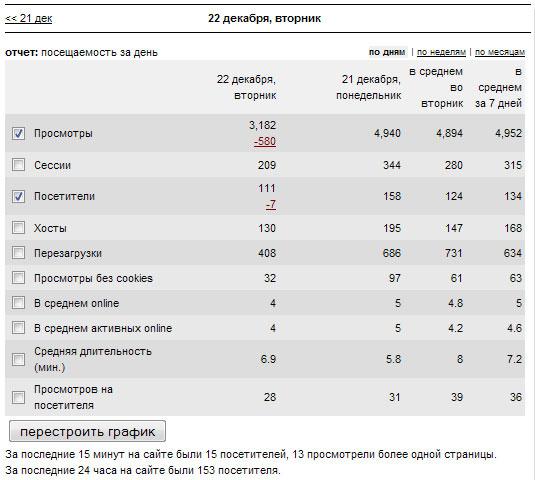 http://forumupload.ru/uploads/0007/e3/f7/17832-3-f.jpg