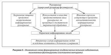 http://forumupload.ru/uploads/000a/e3/16/438/t17260.png