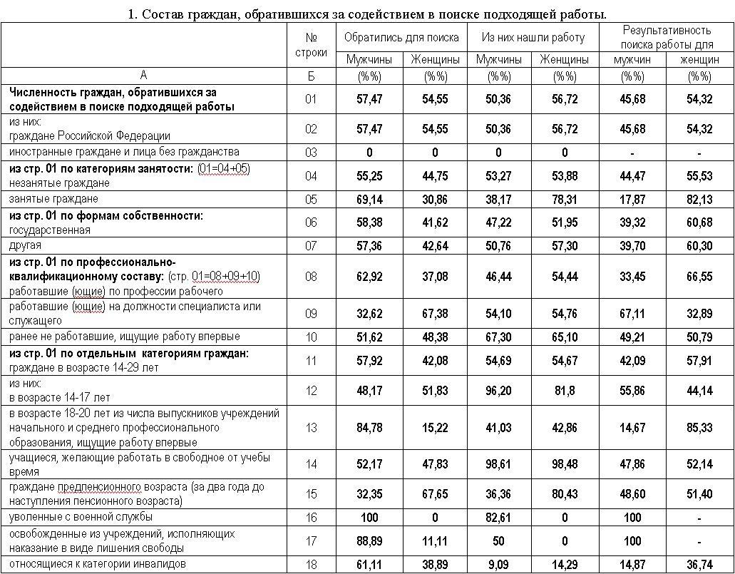 http://forumupload.ru/uploads/000b/b5/7d/860-1-f.jpg