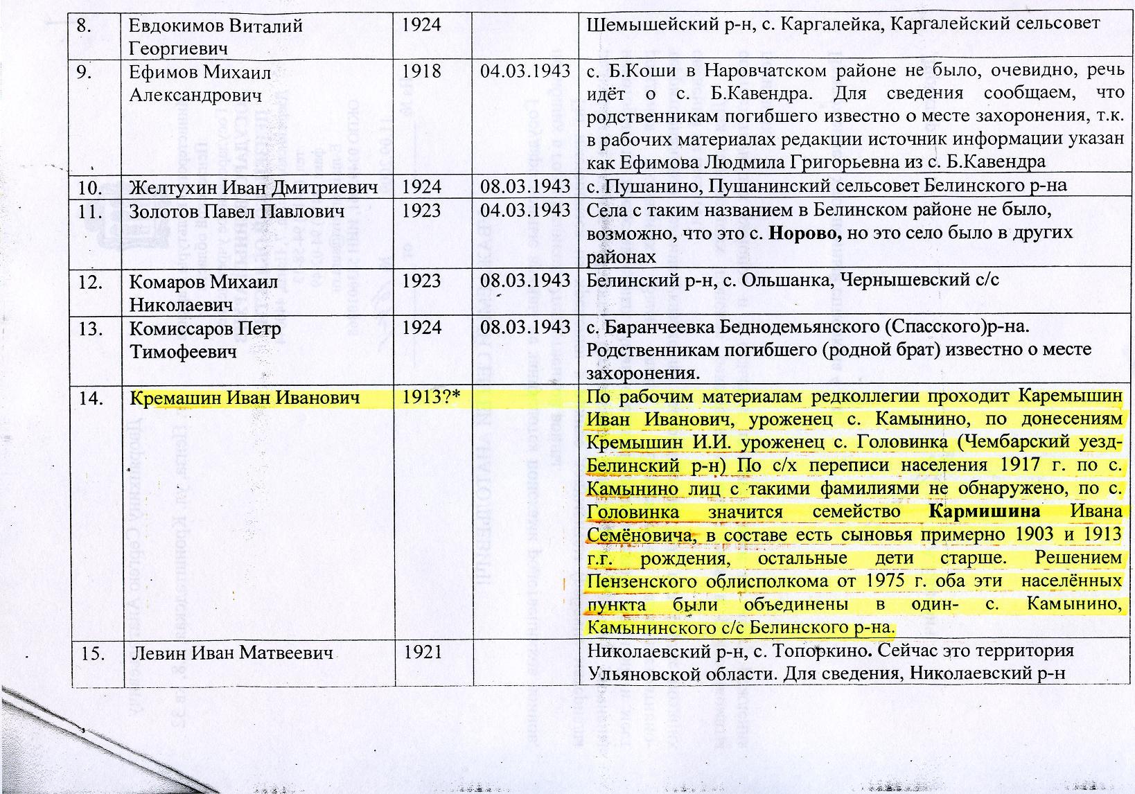 http://forumupload.ru/uploads/000b/e6/61/2339-1-f.jpg