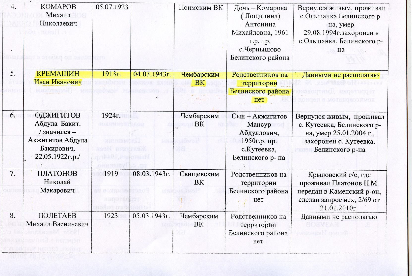 http://forumupload.ru/uploads/000b/e6/61/2340-1-f.jpg