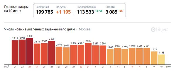 http://forumupload.ru/uploads/000d/aa/a3/2/t312549.png