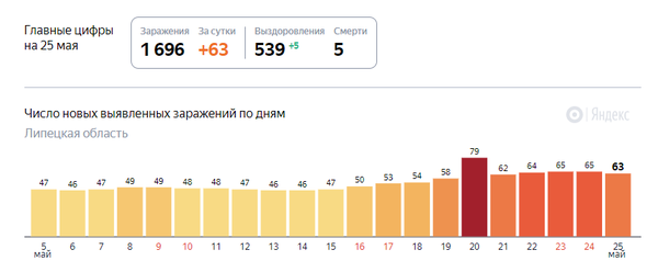 http://forumupload.ru/uploads/000d/aa/a3/2/t54921.png