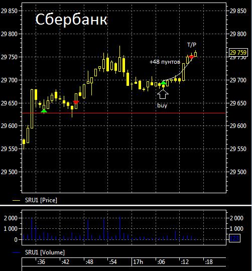 http://forumupload.ru/uploads/000f/90/0b/2/108223.png